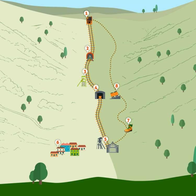 Plano del recorrido del tren minero