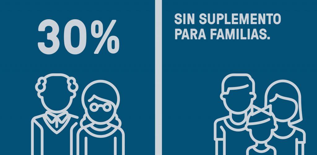 descuentos familias